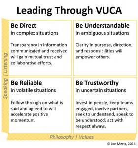 Leading Through VUCA
