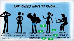 Management Effectiveness Profile