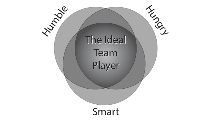 Coachability – what are the traits of a coachable leader?